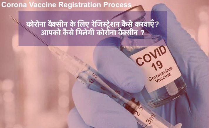Corona Vaccine Registration aur kaise lagegi