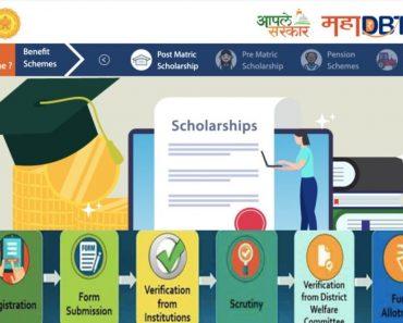MahaDBT Scholarship